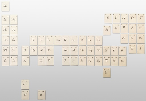 Original version of the Periodic Table