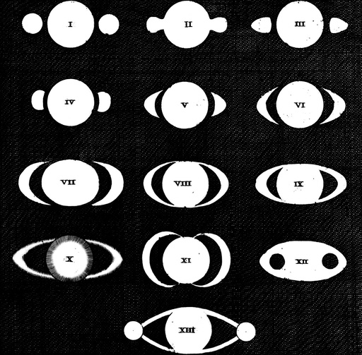 Observations of Saturn, 17th century